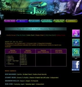 Stuart Redd's Dreams to Reality #2 Most Added Smooth Jazz Global Radio